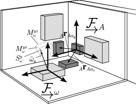 Camera/IMU Calibration Revisited - Semantic Scholar
