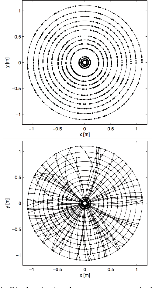Figure 1 for Charged particle tracking with quantum annealing-inspired optimization