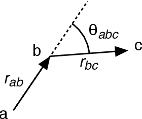 Figure 4 for Charged particle tracking with quantum annealing-inspired optimization