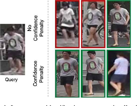 Figure 1 for Rethinking Person Re-Identification with Confidence