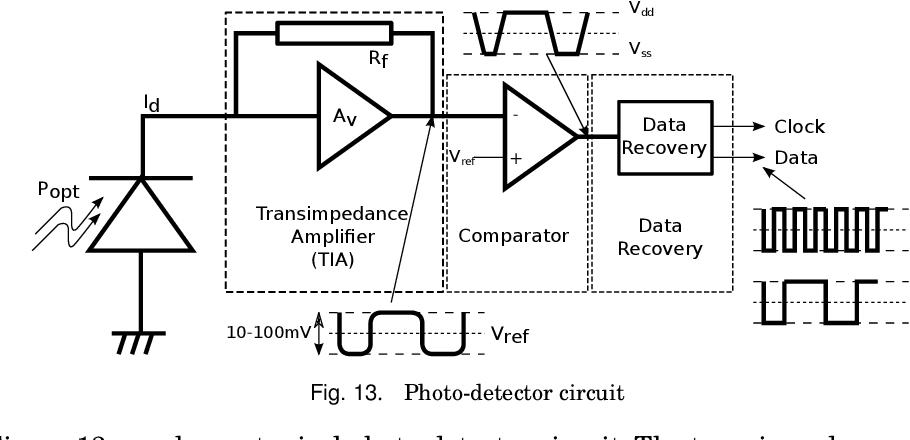 Fig. 13. Photo-detector circuit