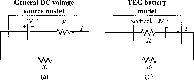 Figure 9 from Numerical Modeling of Thermoelectric