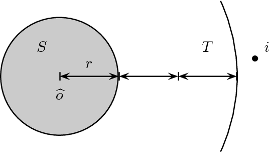 Figure 1 for On the Distortion of Voting with Multiple Representative Candidates