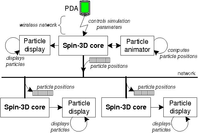 VRML97 distributed authoring interface - Semantic Scholar