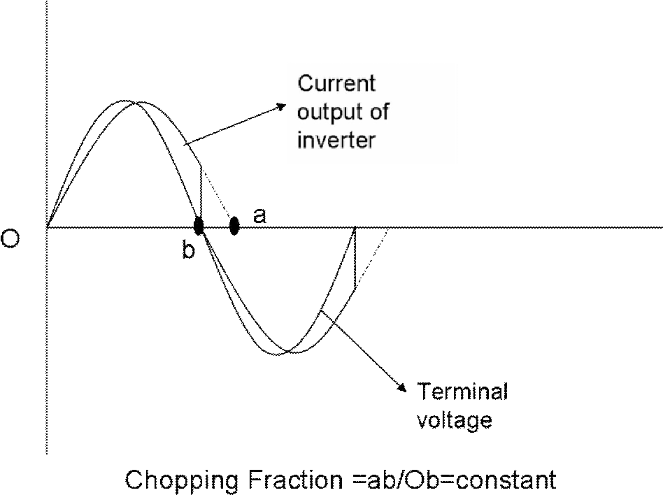 Triangle Engine Pv Diagram