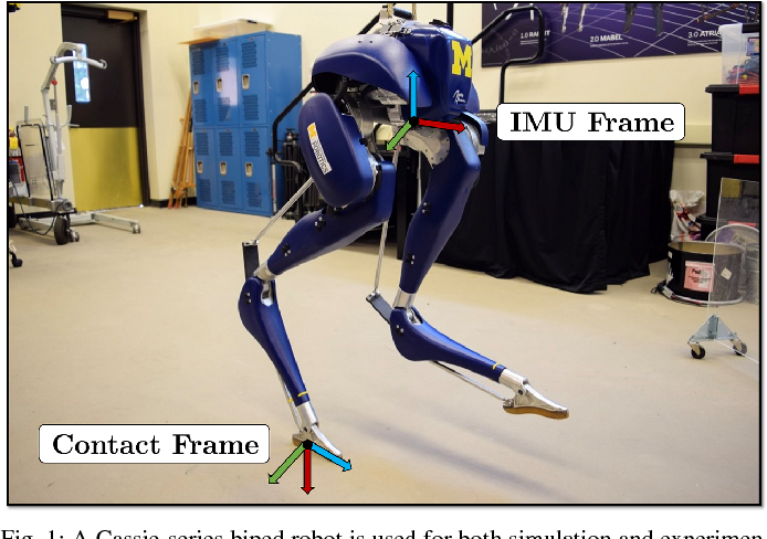 Figure 1 for Contact-Aided Invariant Extended Kalman Filtering for Legged Robot State Estimation