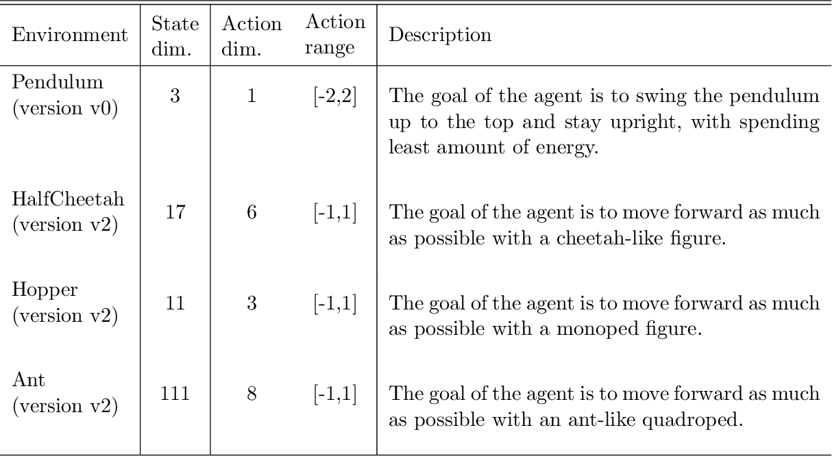 Figure 2 for Actor-Expert: A Framework for using Action-Value Methods in Continuous Action Spaces