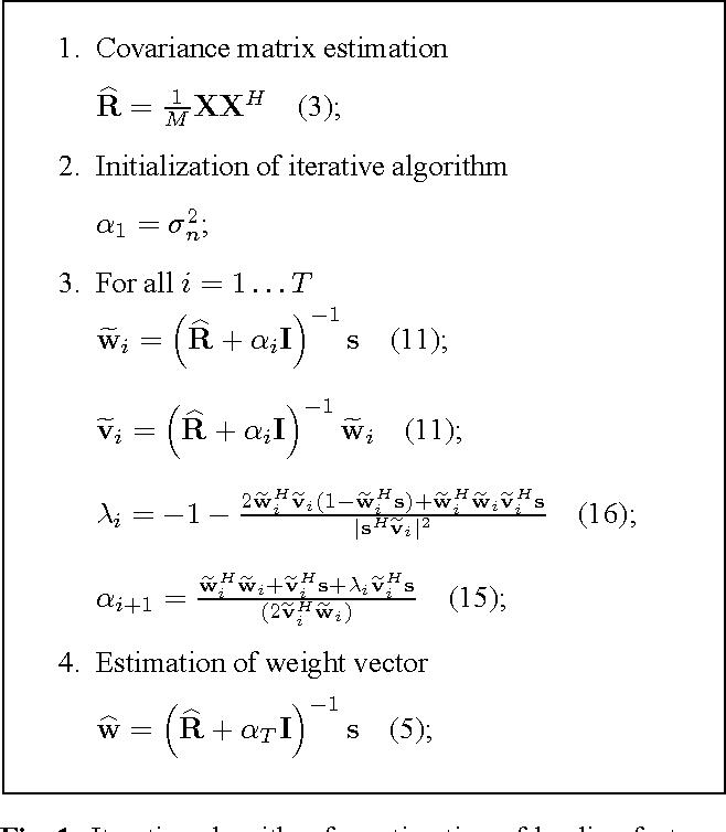 Figure 1 for Optimization of loading factor preventing target cancellation