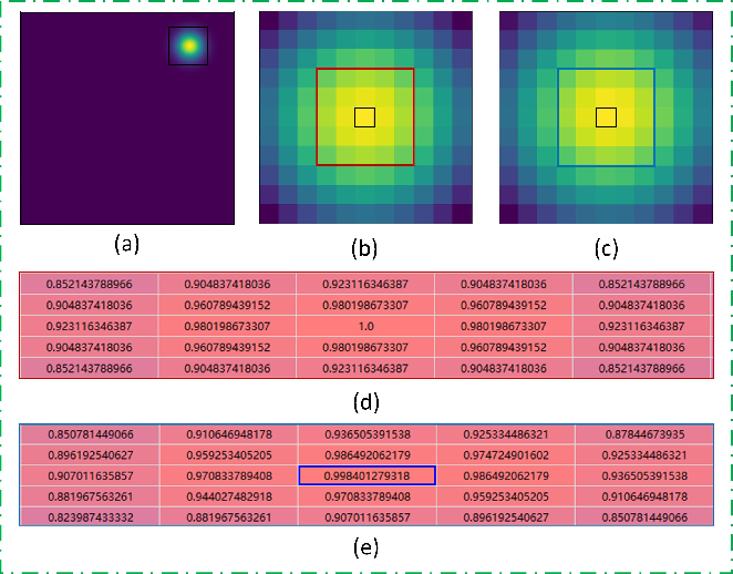 Figure 3 for Robust Face Alignment by Multi-order High-precision Hourglass Network