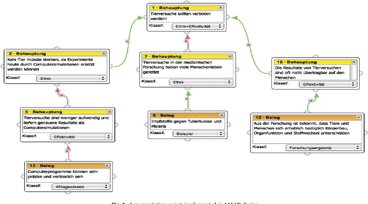 Erfreut Beispielresultate Ideen - Beispiel Wiederaufnahme Vorlagen ...