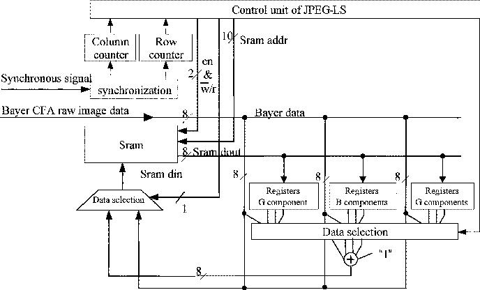 A Low-Power Digital IC Design Inside the Wireless Endoscopic