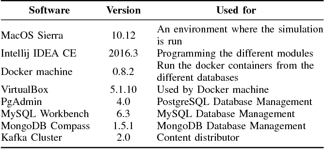 A Case Study: Ingestion Analysis of WSN Data in Databases using