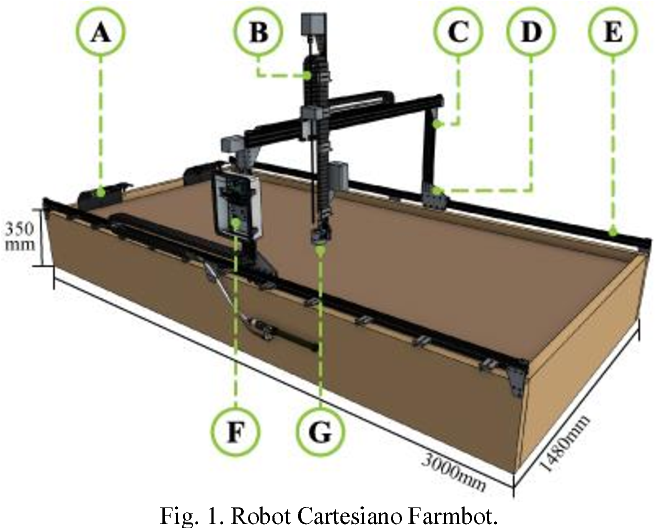 FarmBot - Semantic Scholar