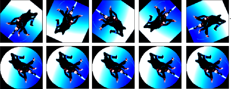 Figure 3 for Training or Architecture? How to Incorporate Invariance in Neural Networks