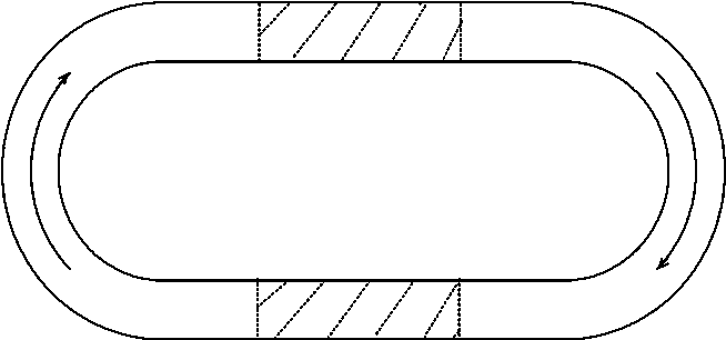 Fig. 16. More practical ''track'' geometry for experiments on real flocks. Data should only be taken from the cross-hatched region centered on the middle of the ''straightaway.''