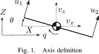 Figure 1 for Aggressive Online Control of a Quadrotor via Deep Network Representations of Optimality Principles