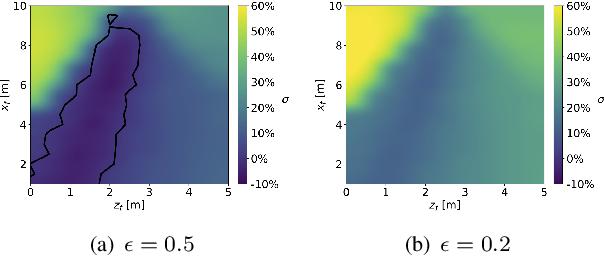 Figure 4 for Aggressive Online Control of a Quadrotor via Deep Network Representations of Optimality Principles