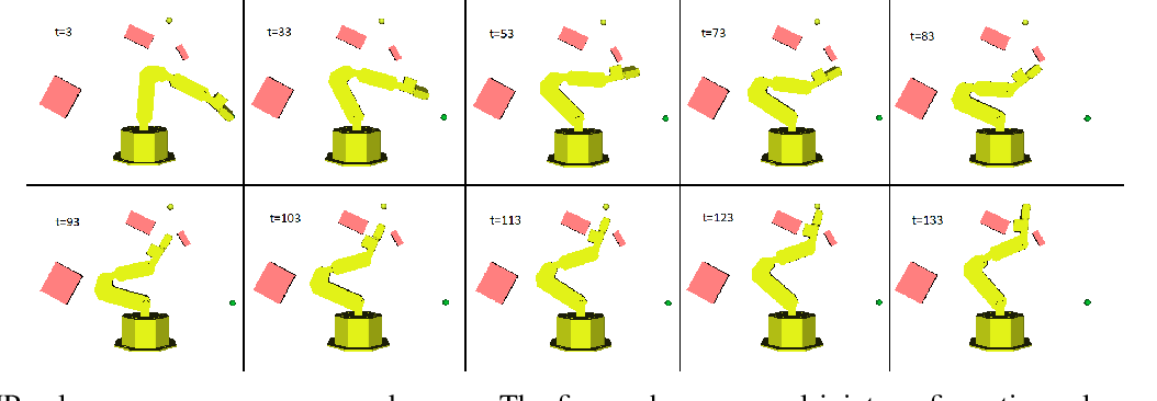 Figure 1 for Harnessing Reinforcement Learning for Neural Motion Planning