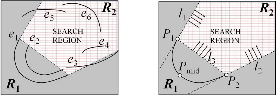 Figure 3 from Edge curvature and convexity based ellipse detection