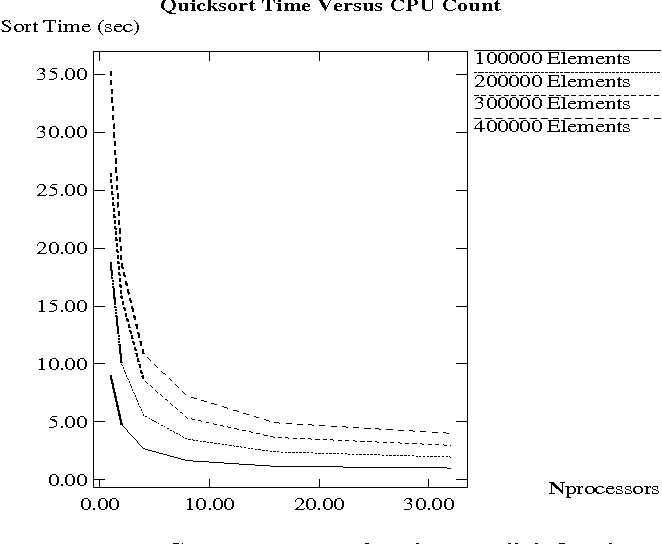 PDF] Parallel Particle Simulation on the Tc2000 and Cm2 - Semantic