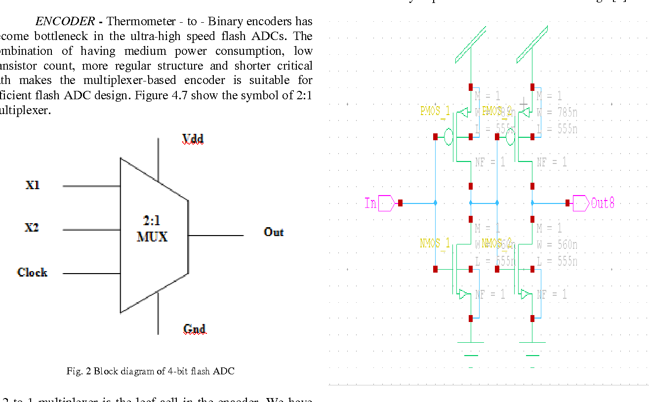 2 Block diagram of 4-bit flash ADC