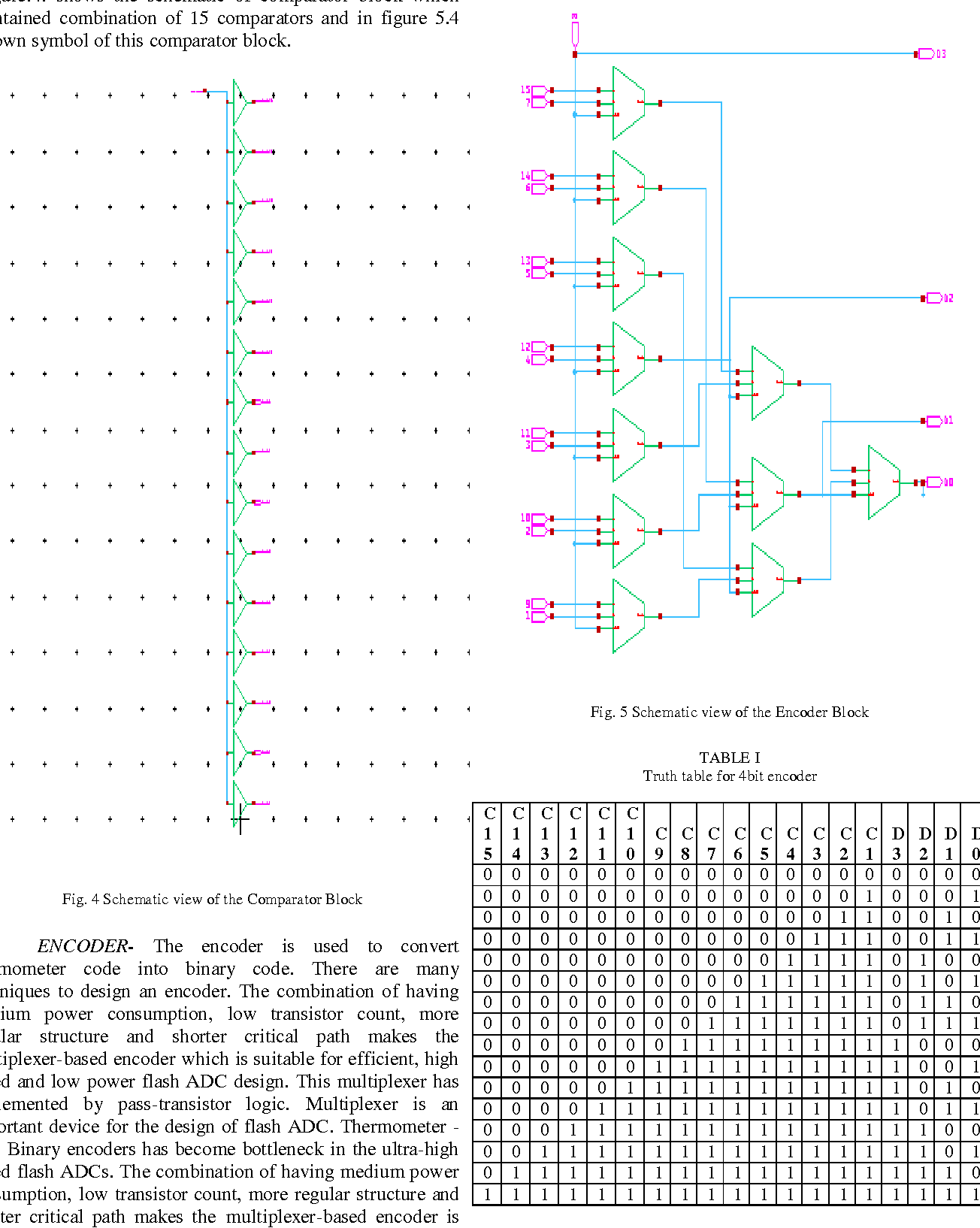 Figure 2 From Design Of A 3 0 Msps 5 V 25 M 4 Bit 1 Comparator Block Diagram Table I