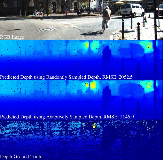 Figure 1 for Adaptive Illumination based Depth Sensing using Deep Learning