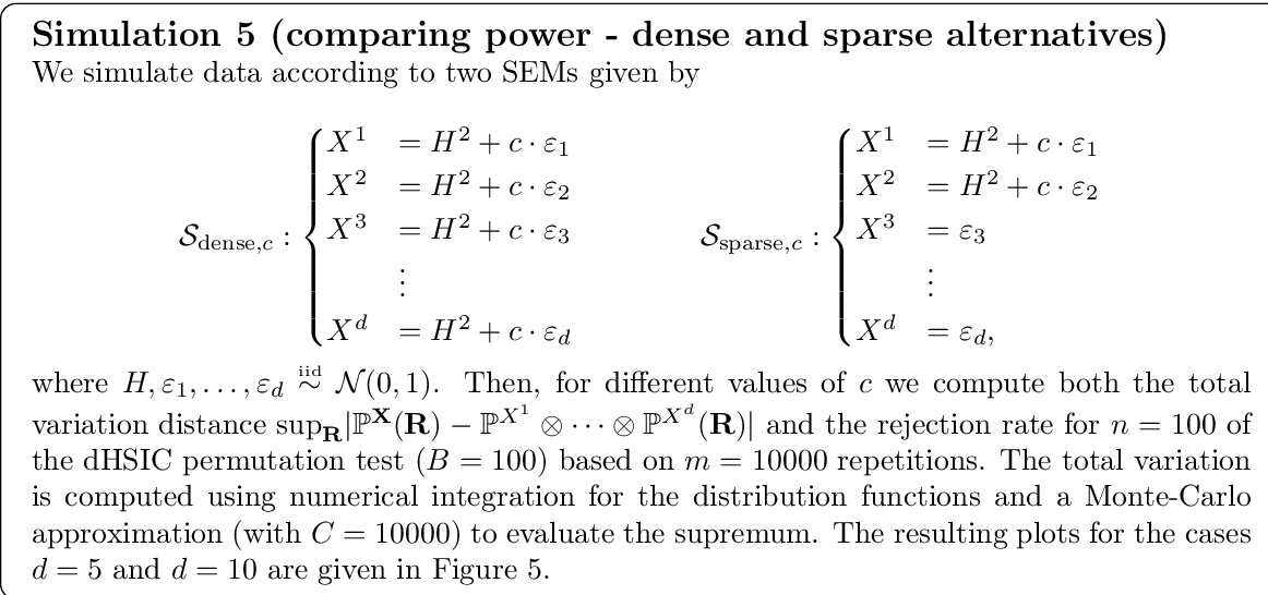 Figure 4 for Kernel-based Tests for Joint Independence
