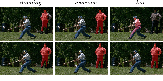 Figure 1 for Recurrent Multimodal Interaction for Referring Image Segmentation