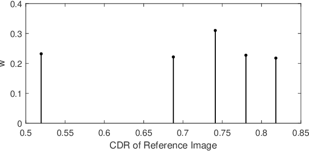 Figure 3 for Sparse Range-constrained Learning and Its Application for Medical Image Grading