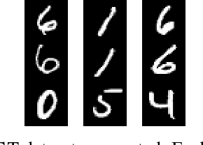 Figure 3 for Regularizing Generative Models Using Knowledge of Feature Dependence