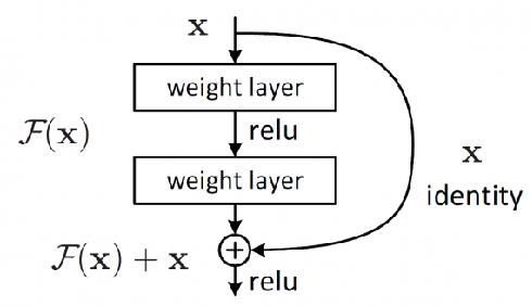Figure 2 for DeepIris: Iris Recognition Using A Deep Learning Approach