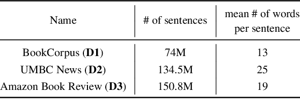 Figure 1 for Improving Sentence Representations with Multi-view Frameworks
