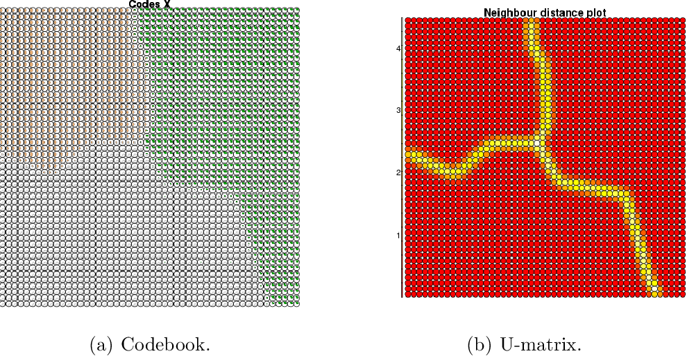 Figure 3 for Somoclu: An Efficient Parallel Library for Self-Organizing Maps