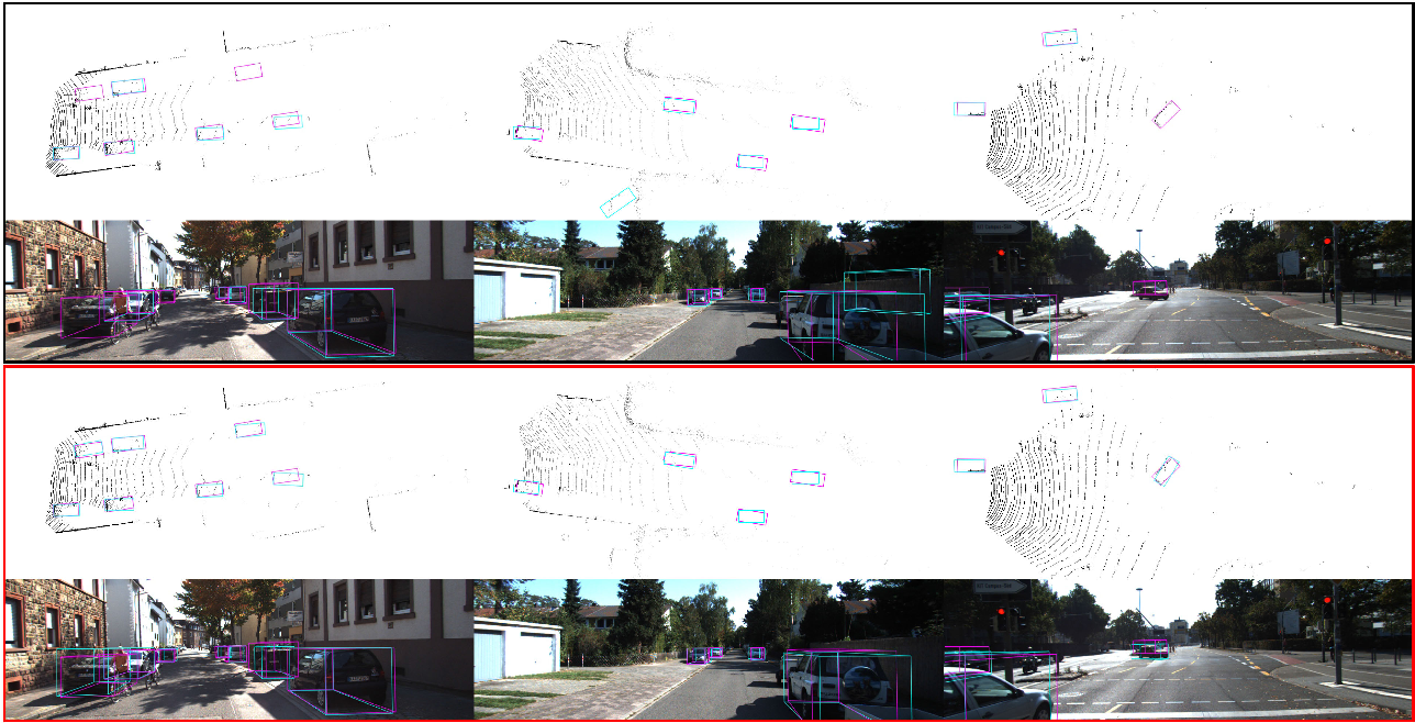 Figure 1 for Focal Loss in 3D Object Detection