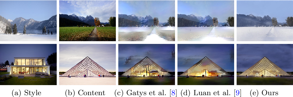 Figure 1 for A Closed-form Solution to Photorealistic Image Stylization