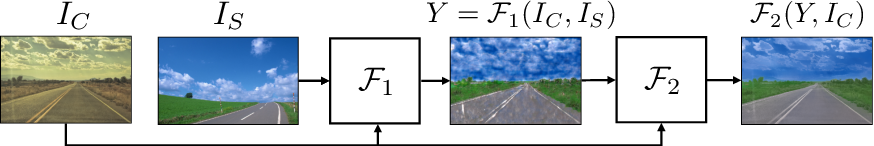 Figure 3 for A Closed-form Solution to Photorealistic Image Stylization