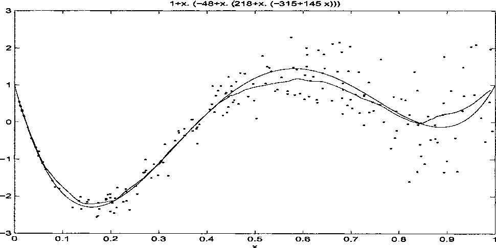 Figure 2 from International Statistical Institute ( ISI