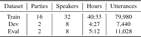 Figure 1 for The fifth 'CHiME' Speech Separation and Recognition Challenge: Dataset, task and baselines