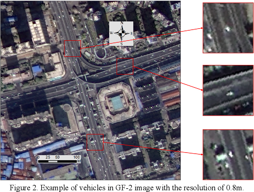 Figure 3 for A Measurement of Transportation Ban inside Wuhan on the COVID-19 Epidemic by Vehicle Detection in Remote Sensing Imagery