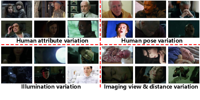 Figure 1 for Towards Real-time Eyeblink Detection in The Wild:Dataset,Theory and Practices