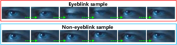 Figure 4 for Towards Real-time Eyeblink Detection in The Wild:Dataset,Theory and Practices