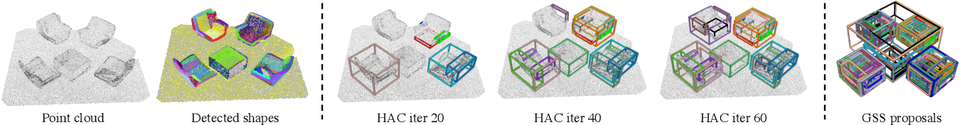 Figure 4 for 3D Spatial Recognition without Spatially Labeled 3D