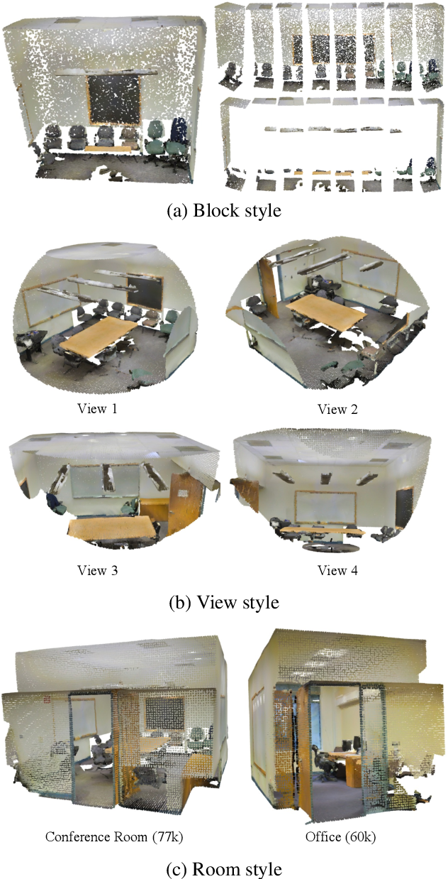 Figure 3 for GSIP: Green Semantic Segmentation of Large-Scale Indoor Point Clouds