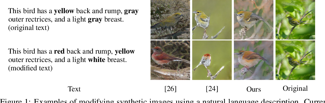 Figure 1 for Controllable Text-to-Image Generation