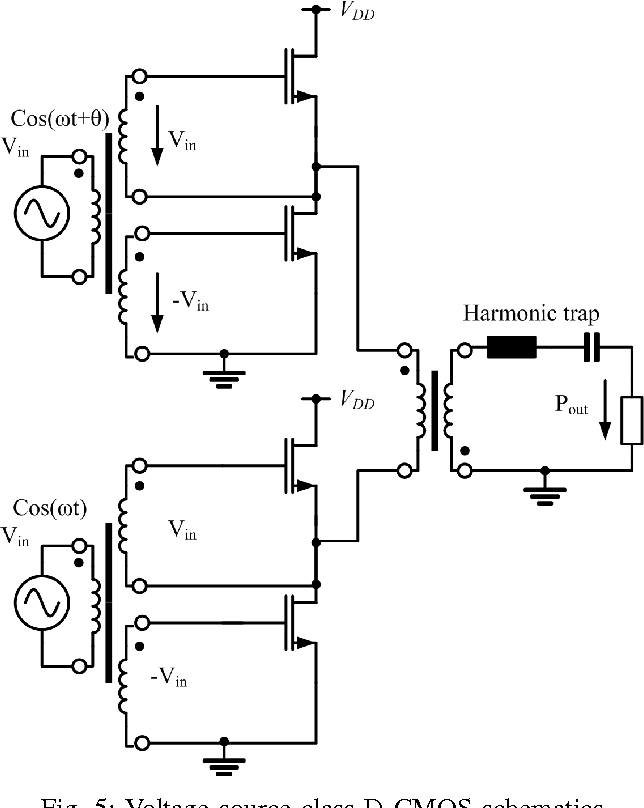 Study Of Peak And Backoff Efficiency Of Different Power Amplifier