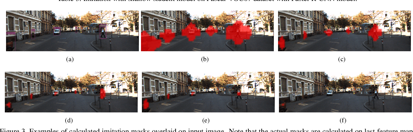 Figure 4 for Distilling Object Detectors with Fine-grained Feature Imitation