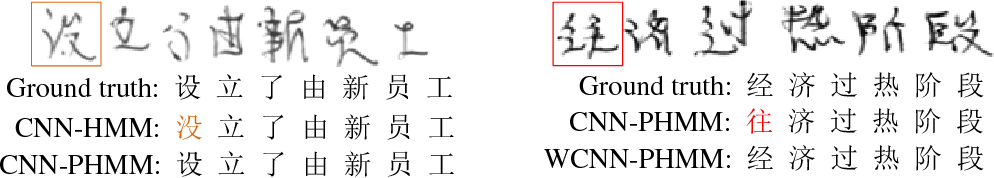 Figure 4 for Writer-Aware CNN for Parsimonious HMM-Based Offline Handwritten Chinese Text Recognition