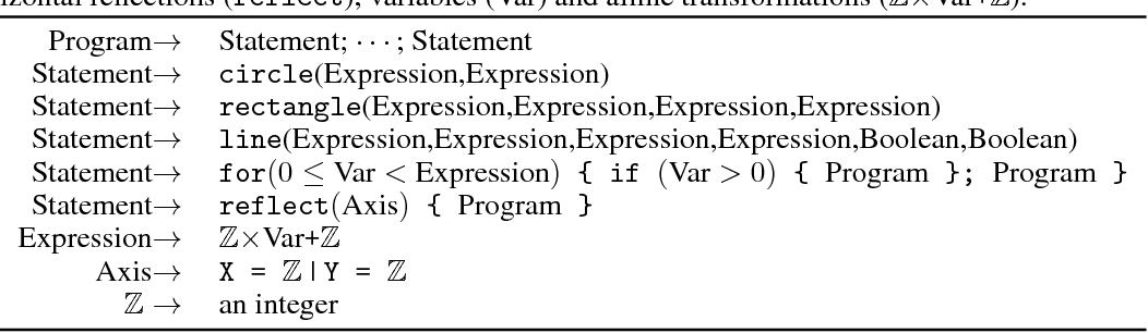Figure 4 for Learning to Infer Graphics Programs from Hand-Drawn Images