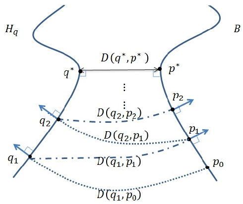 Figure 3 for A Confident Information First Principle for Parametric Reduction and Model Selection of Boltzmann Machines